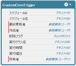 CustomCronTrigger