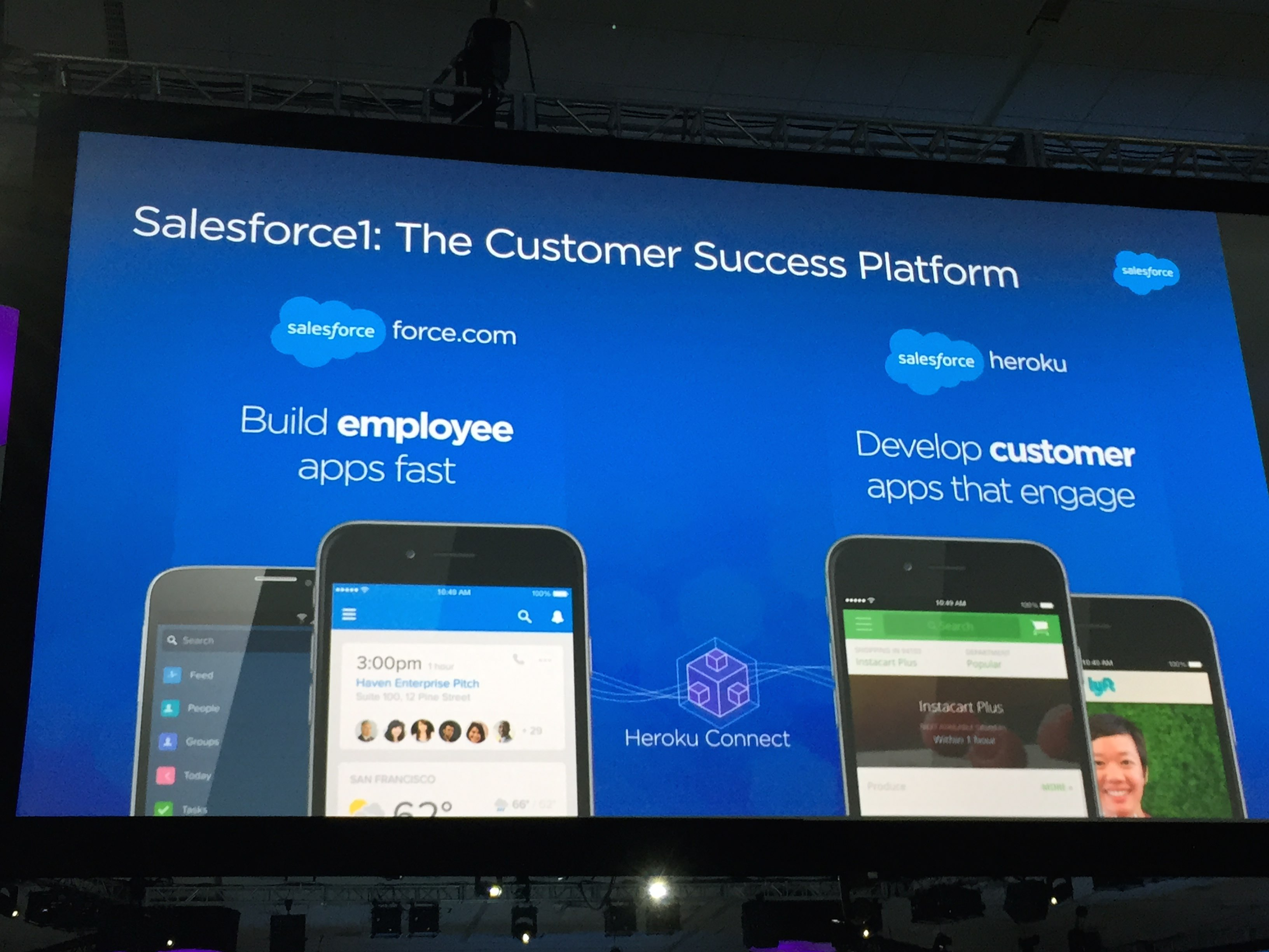 Salesforce1Platform