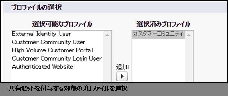 共有セットを付与する対象のプロファイルを選択
