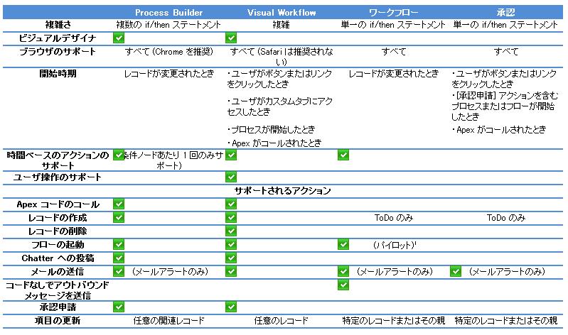 SnapCrab_NoName_2015-8-24_17-59-55_No-00