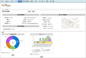 SkyVisualEditorにレポートグラフのAppComponentを配置した画面イメージ
