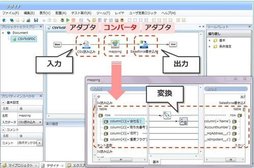 DataSpider Cloudのイメージ図